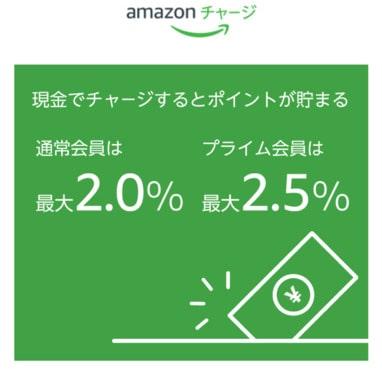 amazonチャージの画像