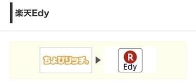 ちょびりっちの楽天Edy交換画面の画像